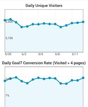 Google Analytics Ekran Görüntüleri - 3