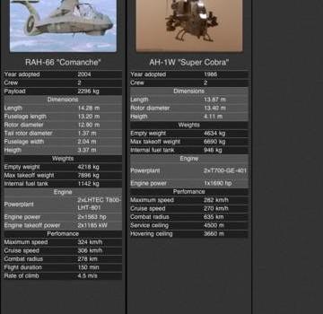 Helipedia Ekran Görüntüleri - 2