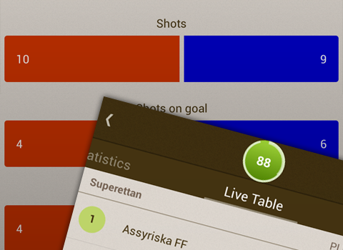 Live Score Addicts Ekran Görüntüleri - 3