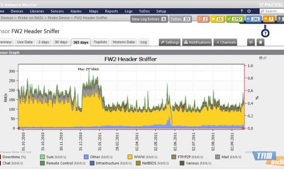 PRTG Network Monitor Ekran Görüntüleri - 6