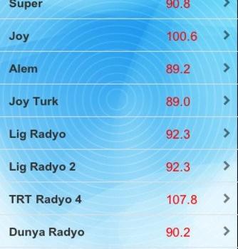 Radio Turkey Ekran Görüntüleri - 1