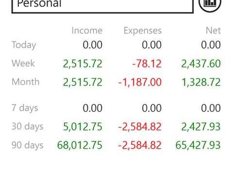 Money Tracker Free Ekran Görüntüleri - 3