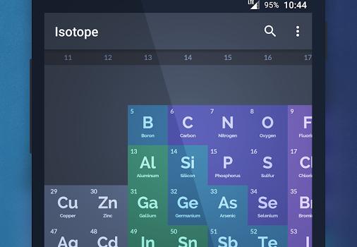 Isotope Ekran Görüntüleri - 5