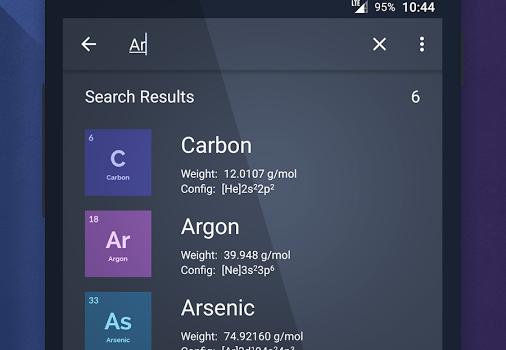 Isotope Ekran Görüntüleri - 4