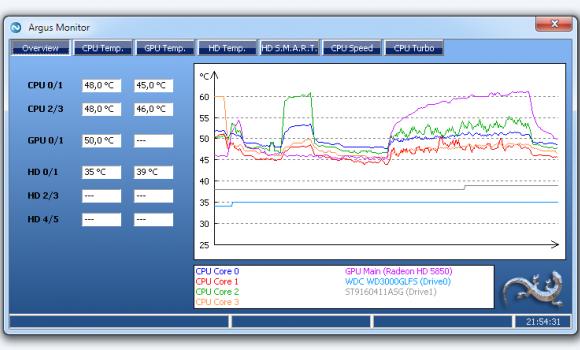 Argus Monitor Ekran Görüntüleri - 3