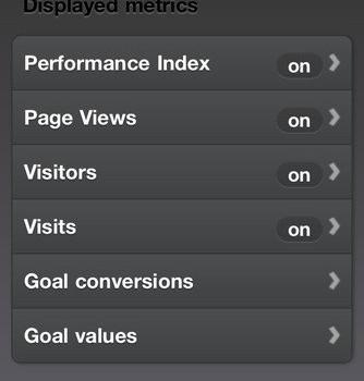 Dashboard for Google Analytics Ekran Görüntüleri - 1
