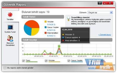 Trend Micro Titanium Maximum Security Ekran Görüntüleri - 1