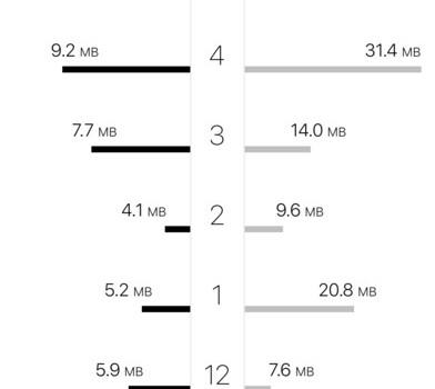 DataMan Next Ekran Görüntüleri - 3