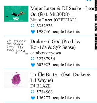 Perfect Music Downloader Unlimited Ekran Görüntüleri - 2