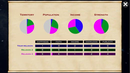 Religion Simulator Ekran Görüntüleri - 1