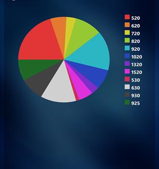 Surveys Premium Ekran Görüntüleri - 1