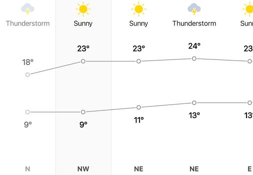 Weather Mate Ekran Görüntüleri - 4