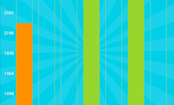 Aqualert Ekran Görüntüleri - 4