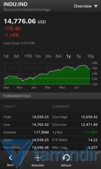 Bloomberg Ekran Görüntüleri - 1