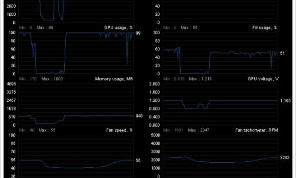 EVGA PrecisionX Ekran Görüntüleri - 4