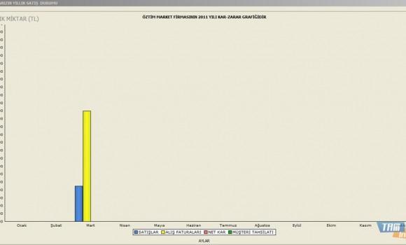 Perakende Satış Otomasyon Ekran Görüntüleri - 4