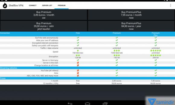 Shellfire VPN Ekran Görüntüleri - 2