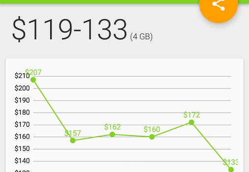 Swappa Price Ekran Görüntüleri - 5