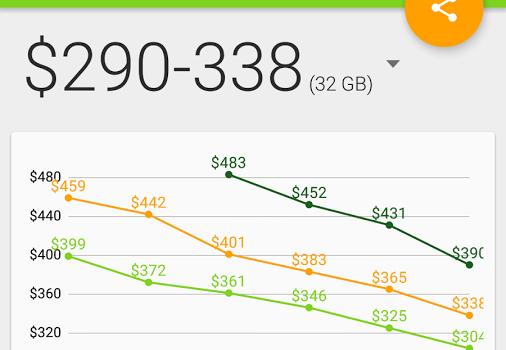 Swappa Price Ekran Görüntüleri - 2