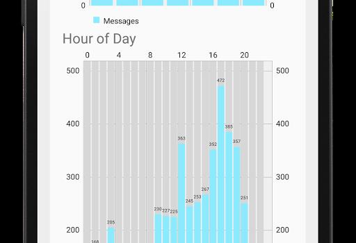 TextStats Ekran Görüntüleri - 2