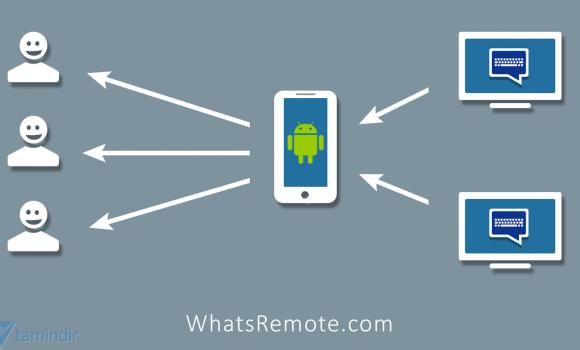 WhatsRemote Ekran Görüntüleri - 2