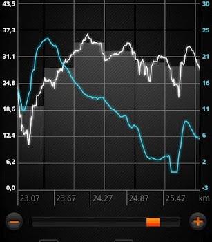 Sports Tracker Ekran Görüntüleri - 1