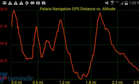 Polaris Navigation GPS Ekran Görüntüleri - 5