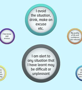 Self-help Anxiety Management Ekran Görüntüleri - 1
