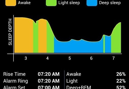 Sleep Time - Alarm Clock Ekran Görüntüleri - 2