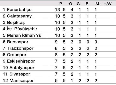 Trabzonspor SK Ekran Görüntüleri - 2