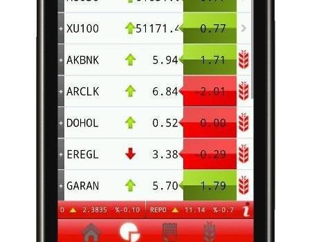 Ziraat Trader Ekran Görüntüleri - 1