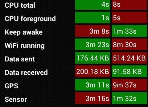 Battery Stats Plus Ekran Görüntüleri - 1