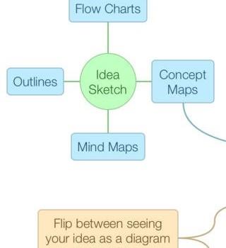 Idea Sketch Ekran Görüntüleri - 2