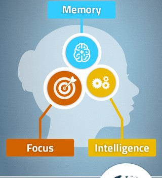 NeuroNation Ekran Görüntüleri - 5