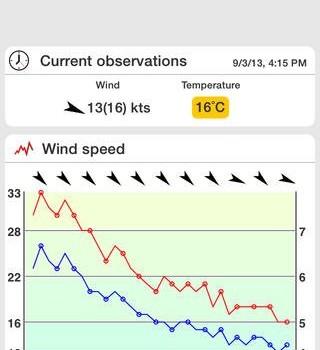 Windfinder Ekran Görüntüleri - 2