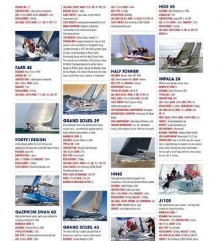 Yachts & Yachting Magazine Ekran Görüntüleri - 1