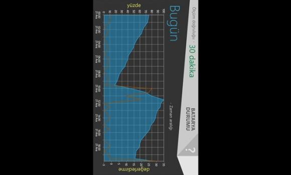 Batarya Durumu Ekran Görüntüleri - 3