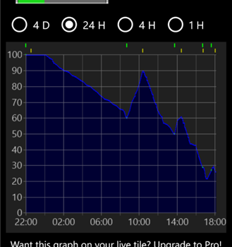 Battery Monitor Ekran Görüntüleri - 3