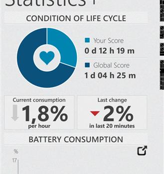 Battery Performance Ekran Görüntüleri - 1