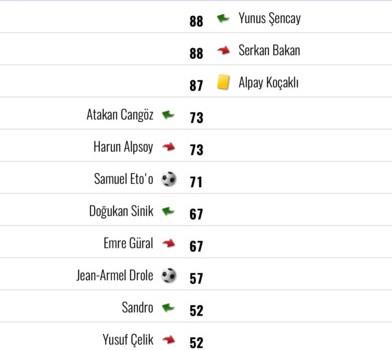 beIN Sports TR Ekran Görüntüleri - 4