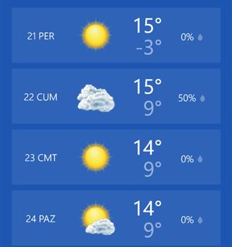 Bing Hava Durumu Ekran Görüntüleri - 2