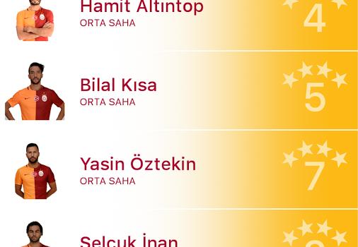 Galatasaray SK Ekran Görüntüleri - 4