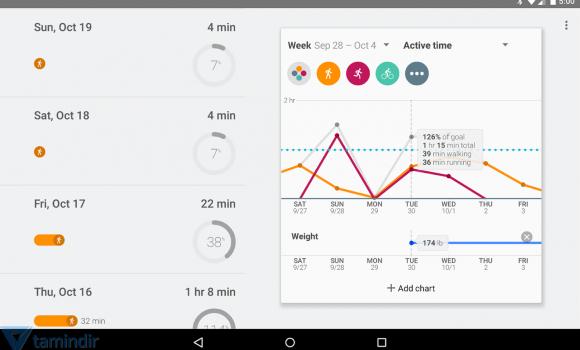 Google Fit Ekran Görüntüleri - 2
