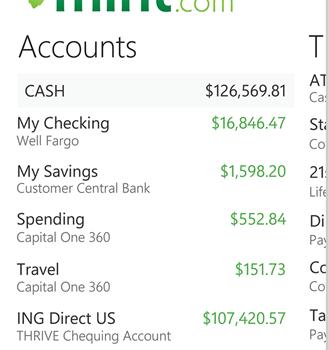 Mint.com Personal Finance Ekran Görüntüleri - 1