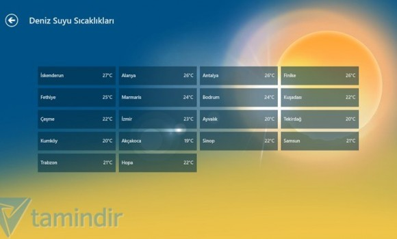 NTVHava Ekran Görüntüleri - 2