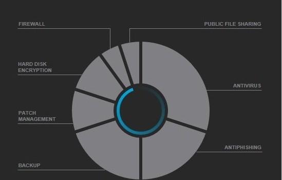 OPSWAT Security Score Ekran Görüntüleri - 1
