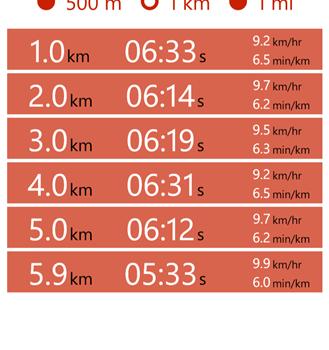 Running Mate Ekran Görüntüleri - 1