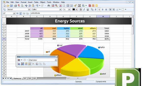 Softmaker FreeOffice Ekran Görüntüleri - 2