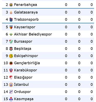 Süper Lig Ekran Görüntüleri - 3
