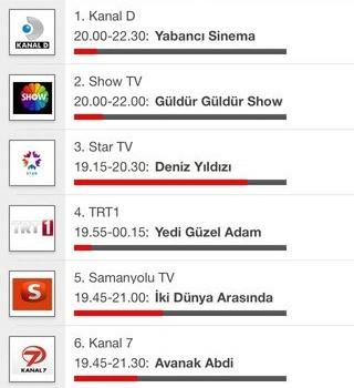 Vodafone TV Ekran Görüntüleri - 2